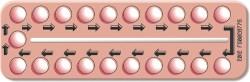 birth-control3
