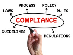 Compliance Diagram Showing Complying With Rules And Regulations