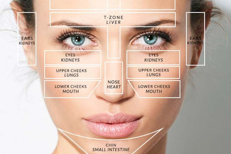 Acne face map in what ways it can help you with your acne